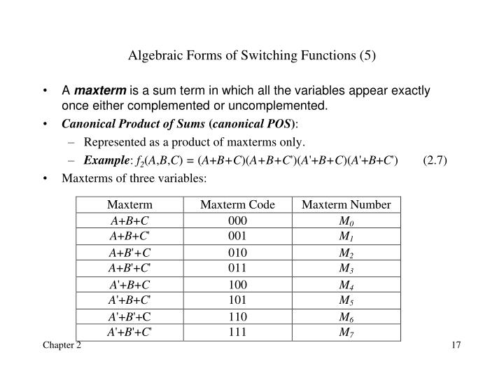 Algebraic Forms of Switching Functions (5)