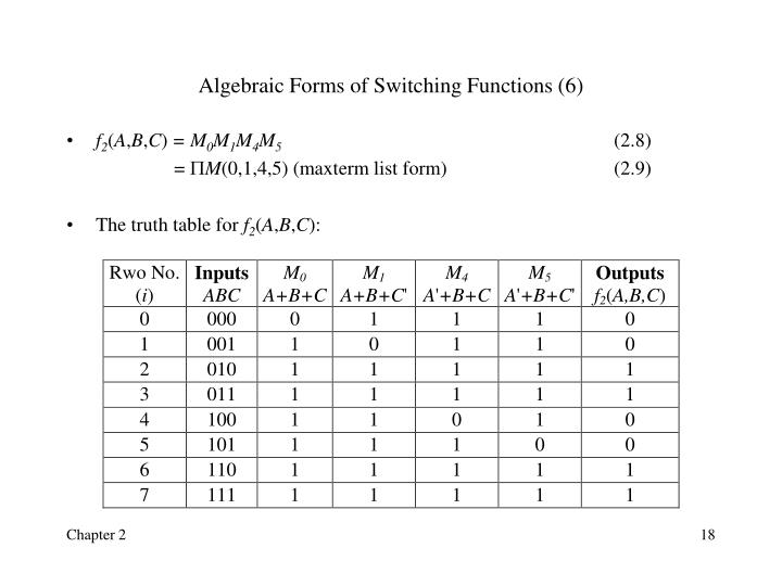 Algebraic Forms of Switching Functions (6)