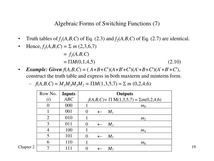 Algebraic Forms of Switching Functions (7)