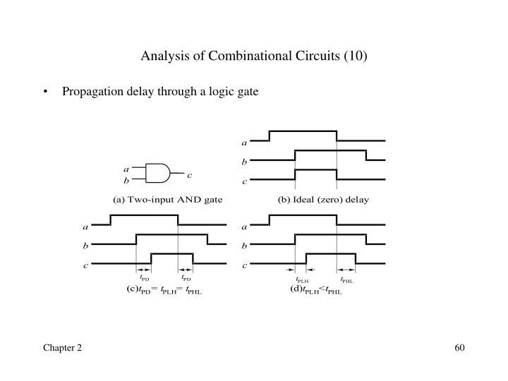 Analysis of Combinational Circuits (10)