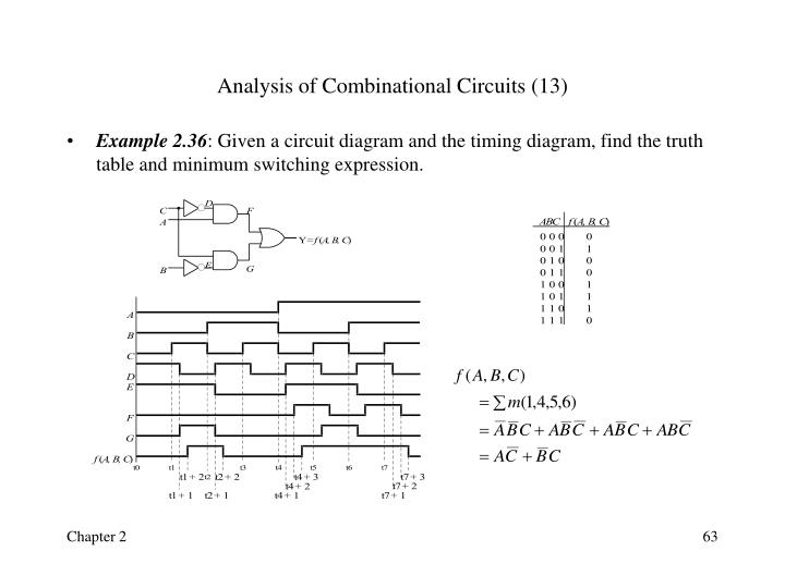 Analysis of Combinational Circuits (13)