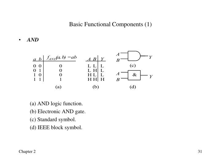 Basic Functional Components (1)