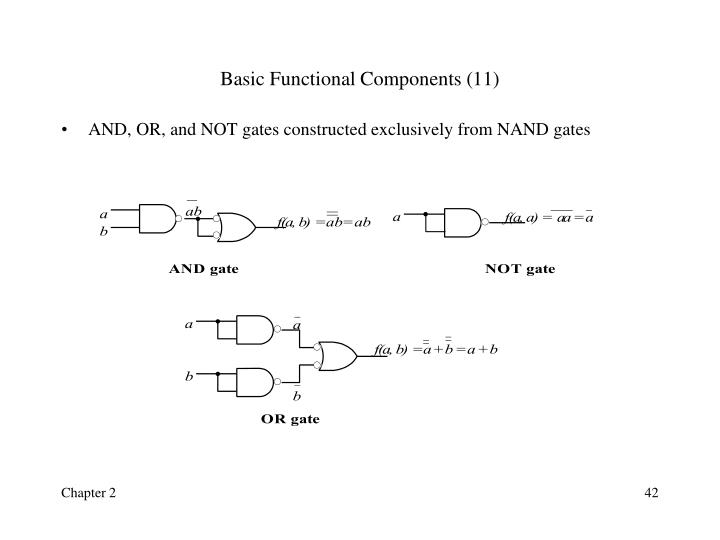 Basic Functional Components (11)