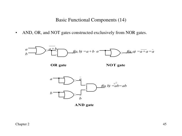 Basic Functional Components (14)