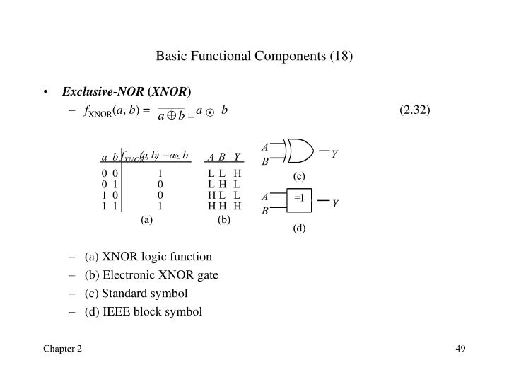 Basic Functional Components (18)