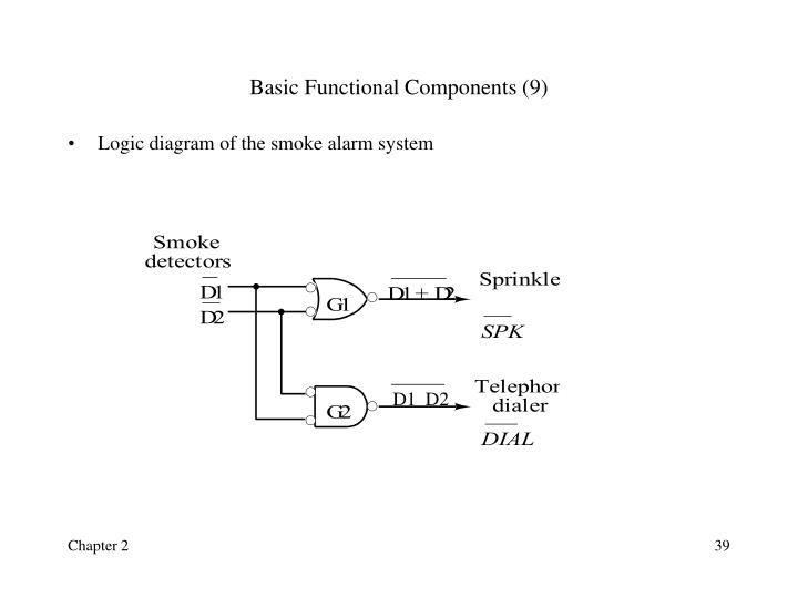 Basic Functional Components (9)