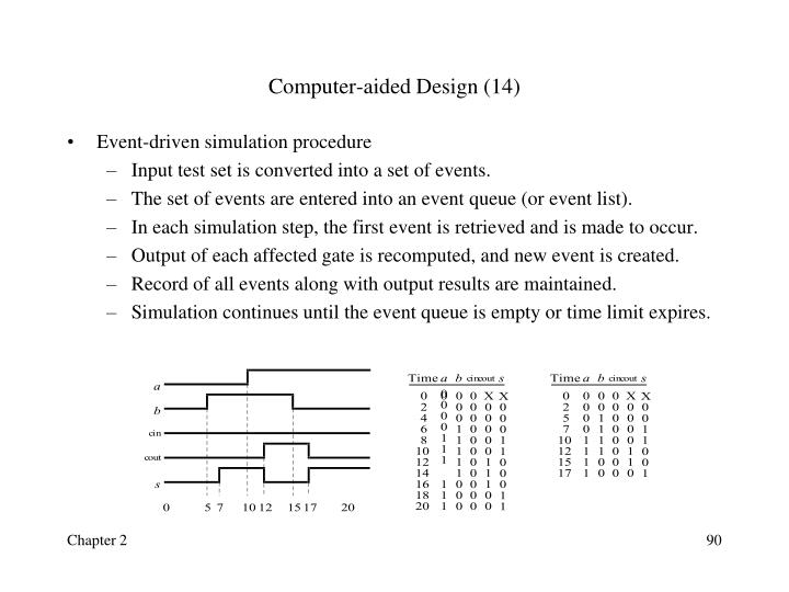 Computer-aided Design (14)
