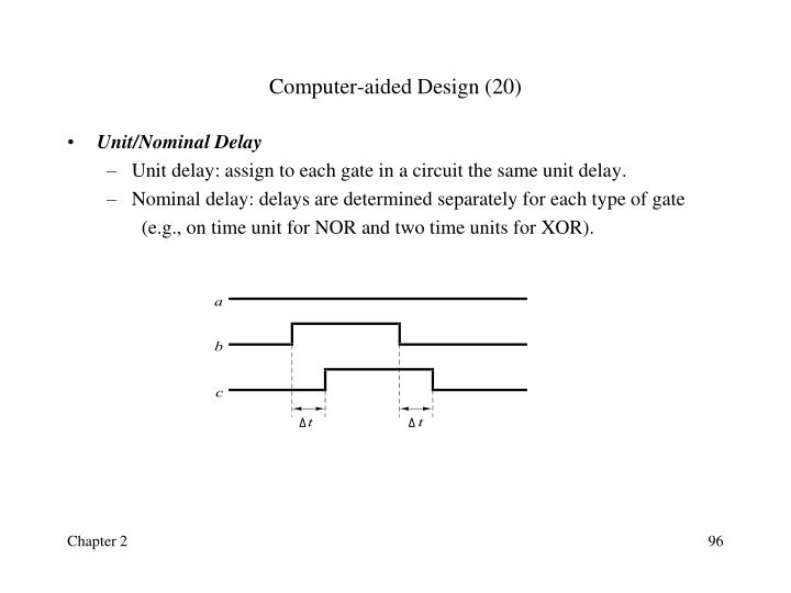 Computer-aided Design (20)