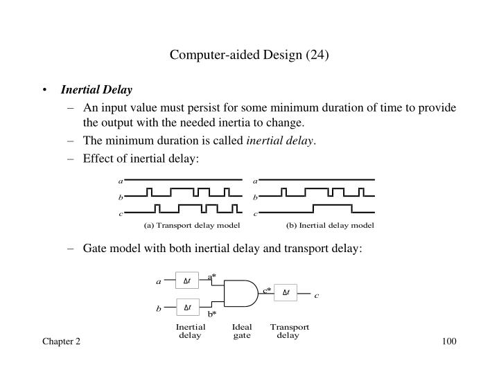 Computer-aided Design (24)