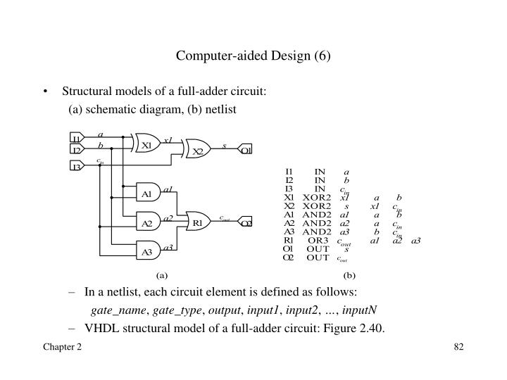 Computer-aided Design (6)