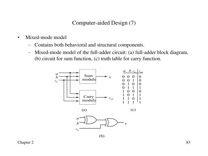 Computer-aided Design (7)