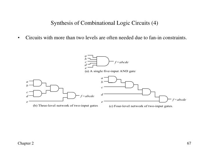 Synthesis of Combinational Logic Circuits (4)