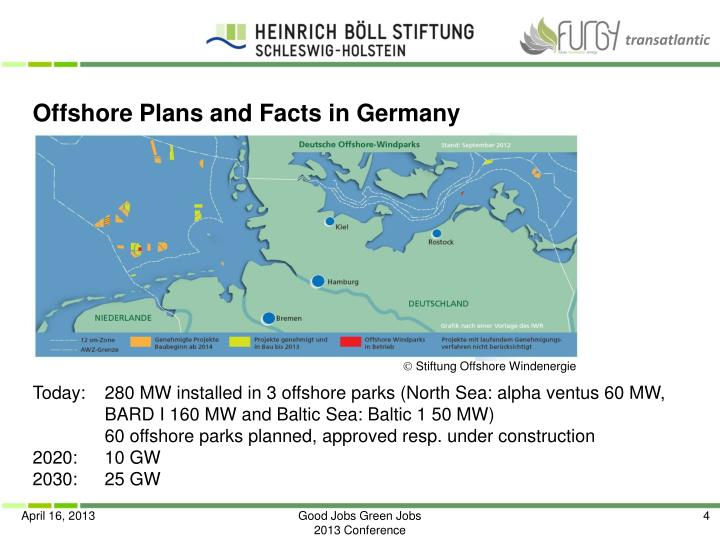 Offshore Plans and Facts in Germany