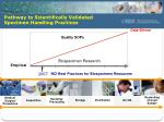 pathway to scientifically validated specimen handling practices
