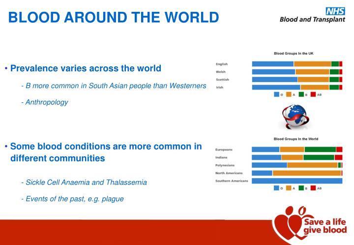 BLOOD AROUND THE WORLD