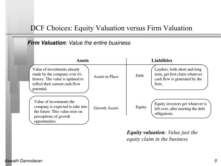 DCF Choices: Equity Valuation versus Firm Valuation
