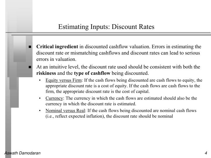 Estimating Inputs: Discount Rates