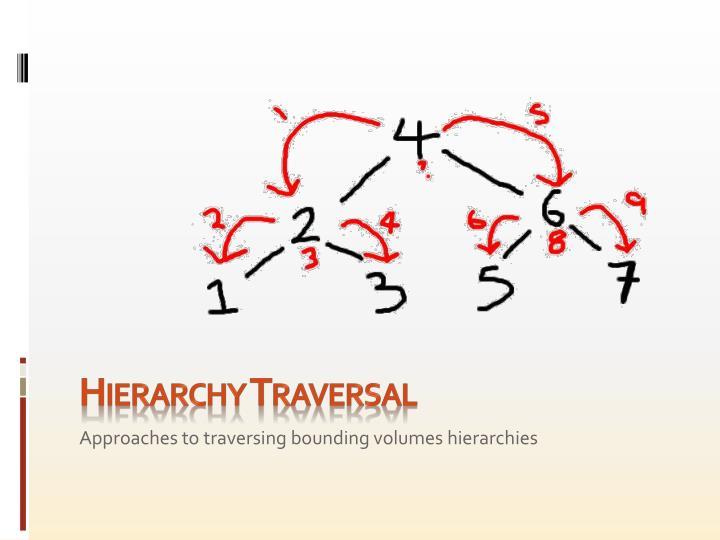 Hierarchy Traversal