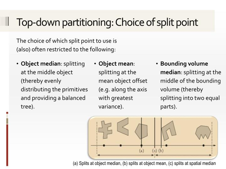 Top-down partitioning: Choice