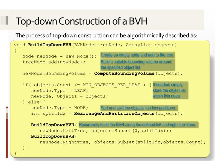 Top-down Construction of a BVH