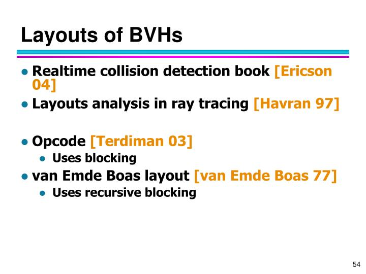 Layouts of BVHs