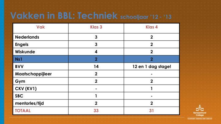 Vakken in BBL: Techniek