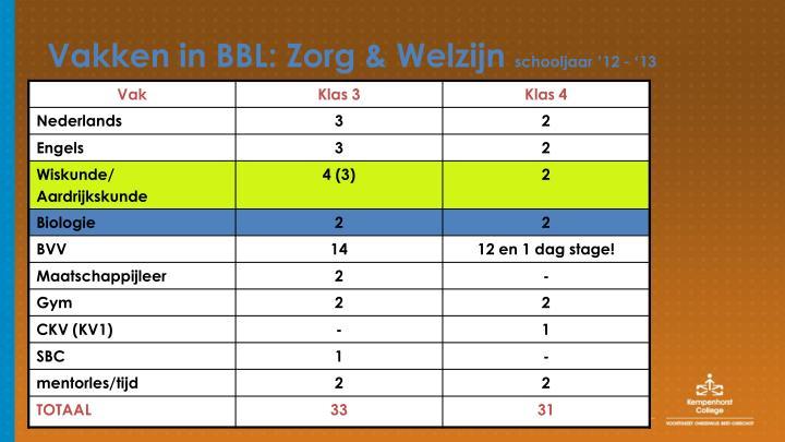 Vakken in BBL: Zorg & Welzijn