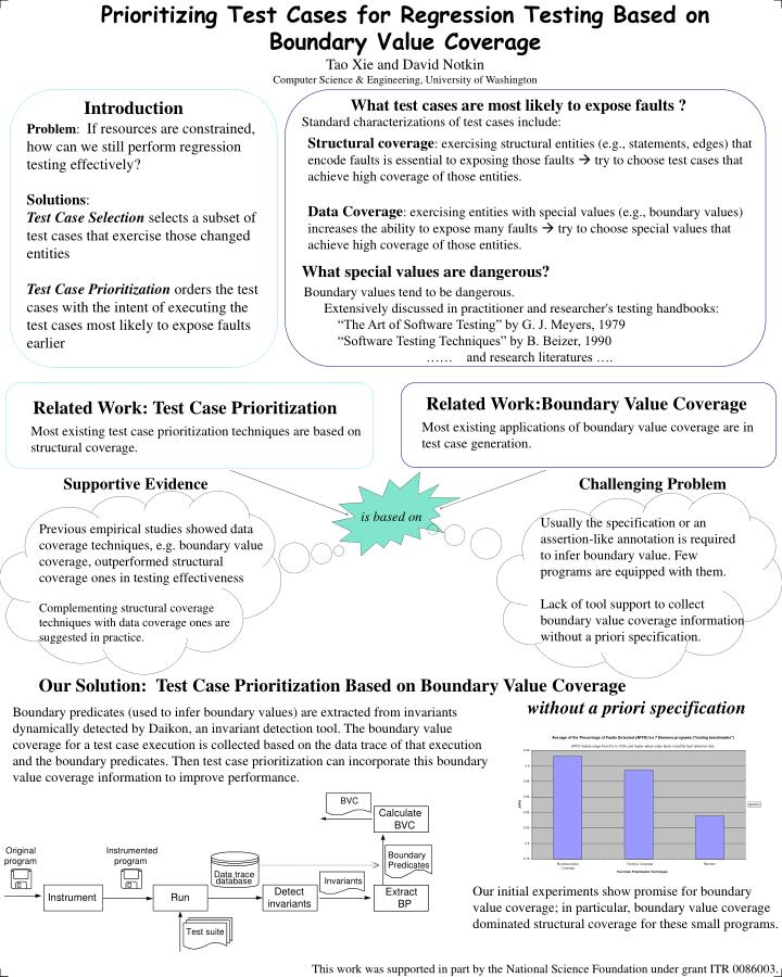 Prioritizing Test Cases for Regression Testing Based on Boundary Value Coverage