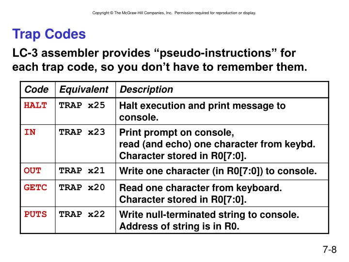 Trap Codes