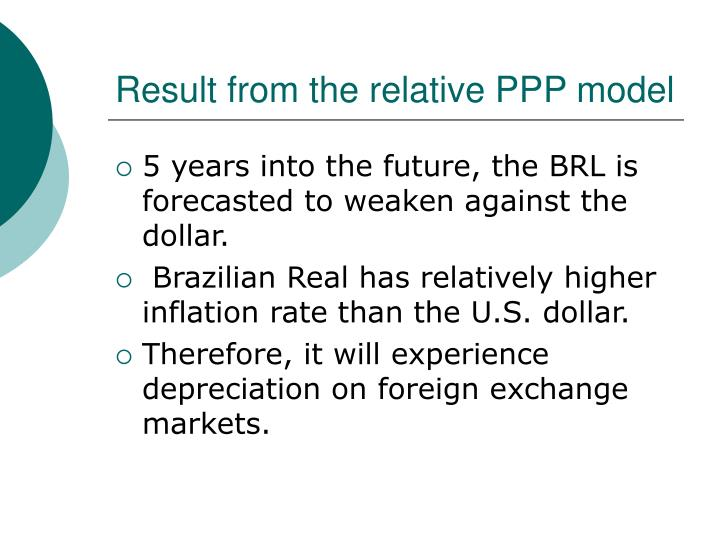 Result from the relative PPP model