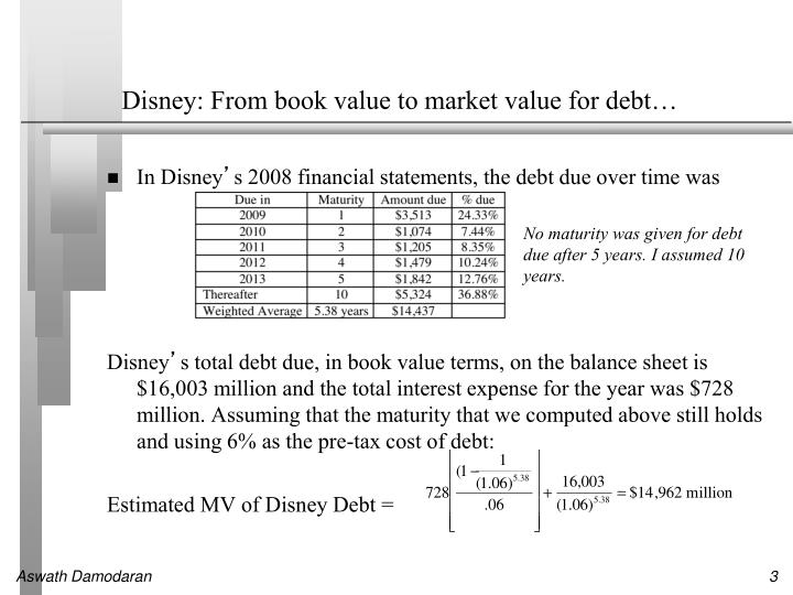 Disney from book value to market value for debt