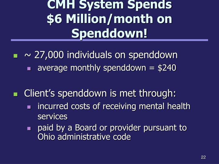 CMH System Spends