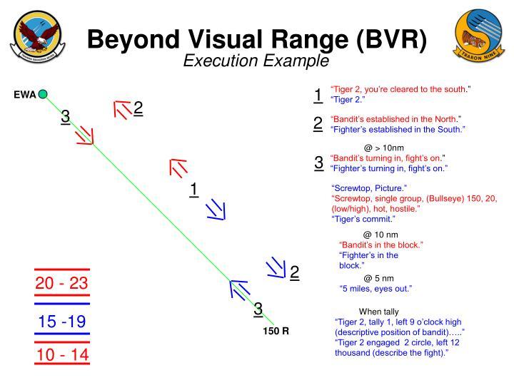 Beyond Visual Range (BVR)