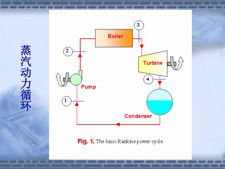 蒸汽动力循环