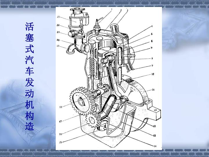 活塞式汽车发动机构造