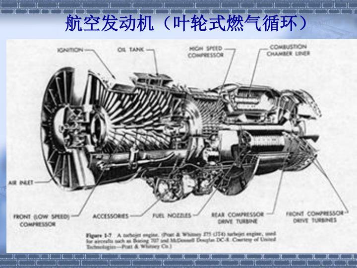 航空发动机(叶轮式燃气循环)