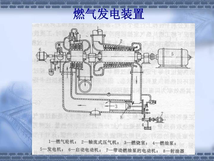 燃气发电装置