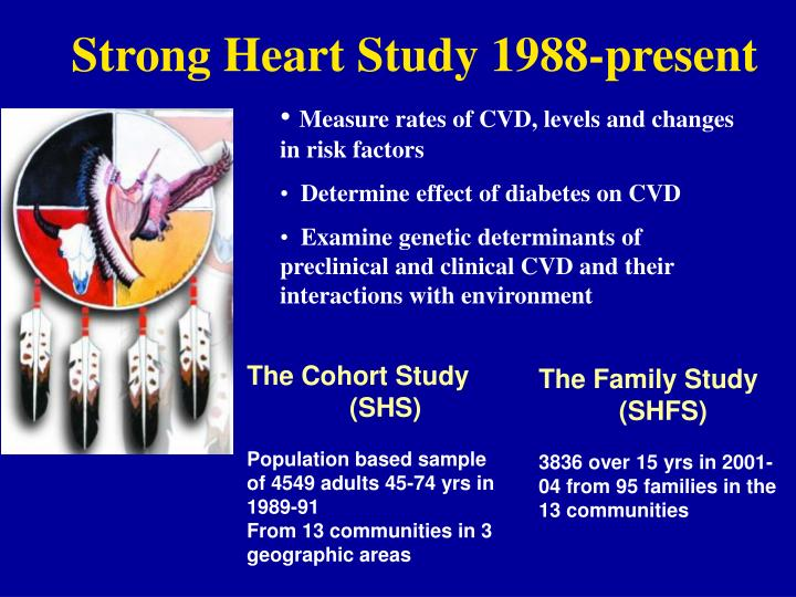 Strong Heart Study 1988-present