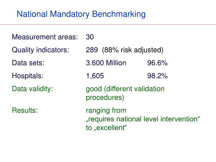 National Mandatory Benchmarking