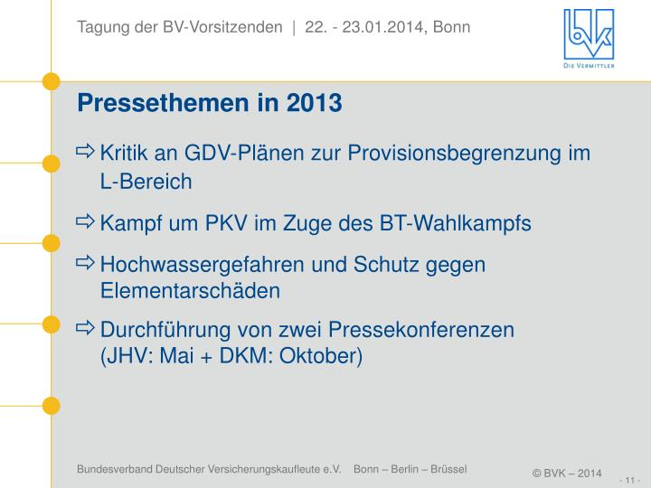 Pressethemen in 2013
