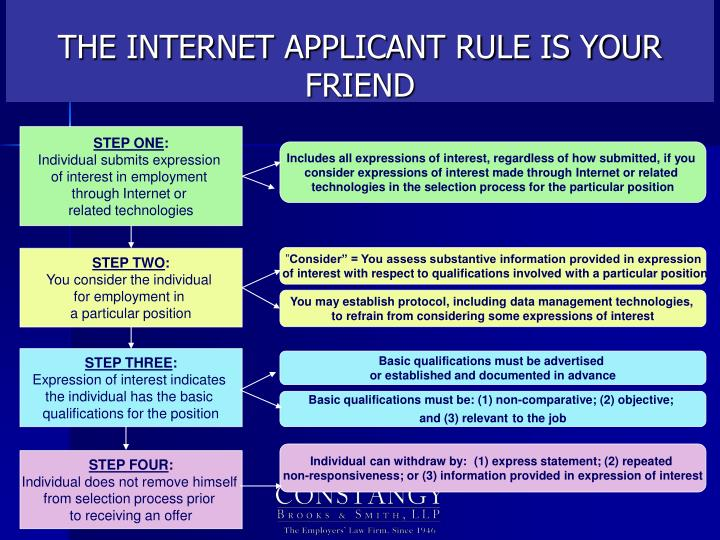 THE INTERNET APPLICANT RULE IS YOUR FRIEND