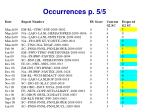 occurrences p 5 5