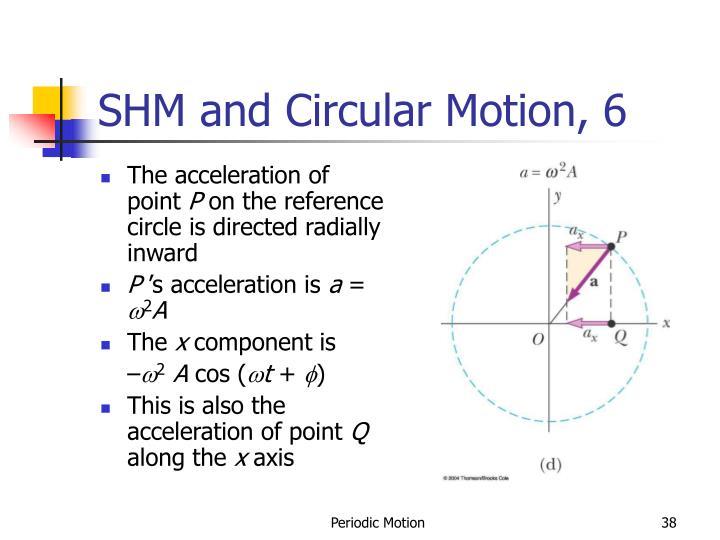 SHM and Circular Motion, 6