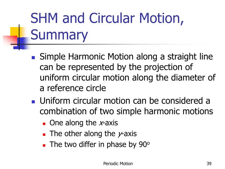 SHM and Circular Motion, Summary