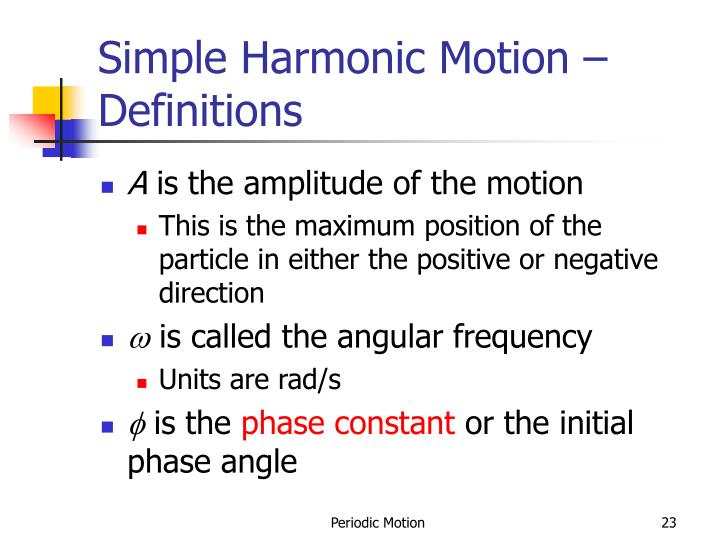 Simple Harmonic Motion – Definitions