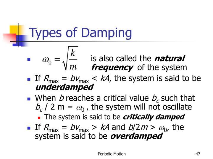 Types of Damping