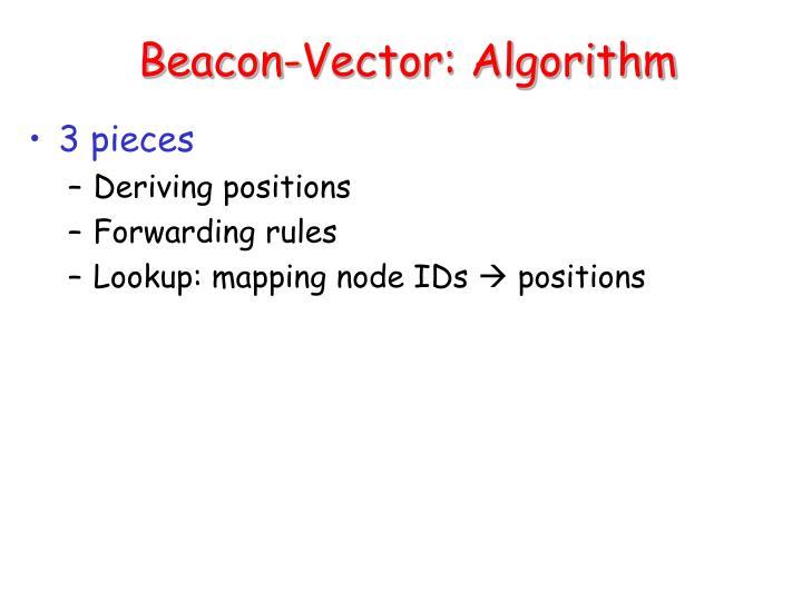 Beacon-Vector: Algorithm