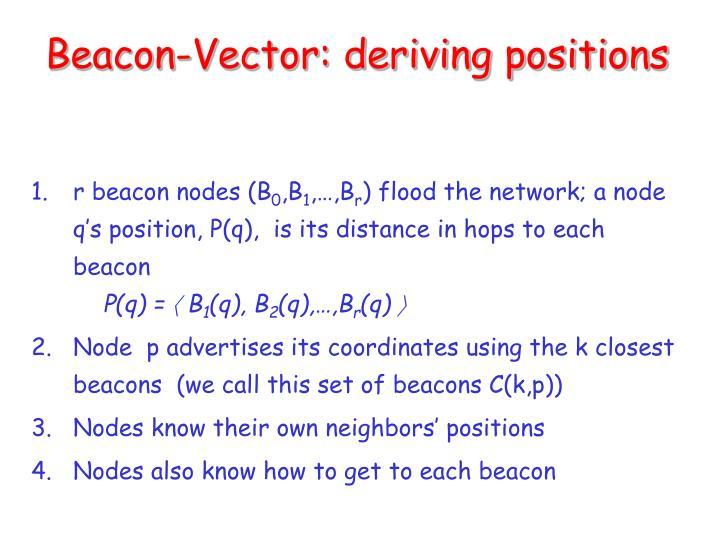 Beacon-Vector: deriving positions