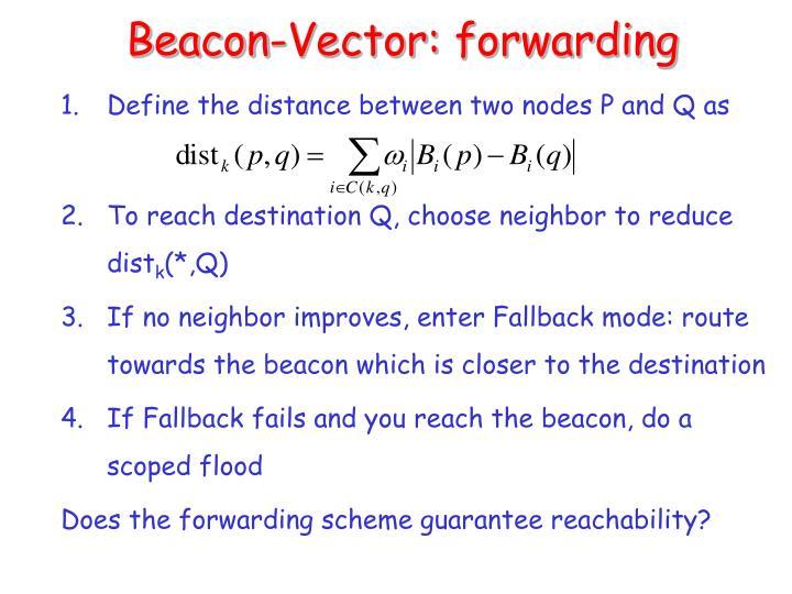 Beacon-Vector: