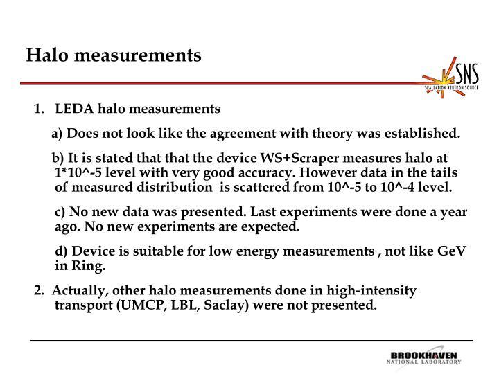 Halo measurements